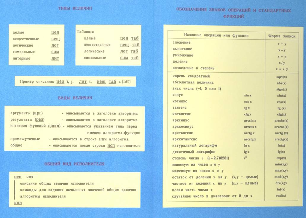 http://test.kumir.su/Syntax%20Kumir.files/image004.jpg
